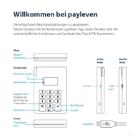 Payleven Chip and PIN 5060350030008 Data Sheet