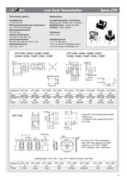 Namae Electronics Pushbutton 12 Vdc 0.05 A 1 x Off/(On) momentary 1 pc(s) JTP-1260EM Data Sheet