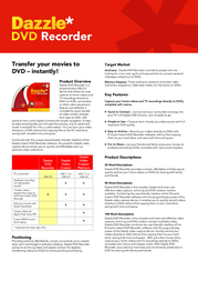 Pinnacle Dazzle DVD Recorder, F 8230-10007-81 Leaflet