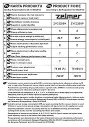 Zelmer ZVC225SP User Manual