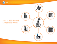 AT&T HEADSET COMPATIBILITY WHEEL TL7610 User Manual