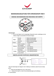 Champ Watch (W0212-22A1) W0212-22A1 Data Sheet