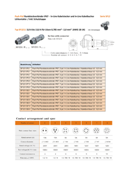 Weipu SF1211/S2 I Content: 1 pc(s) SF1211/S2 I Data Sheet