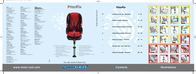 Maxi-Cosi Car Seat User Manual