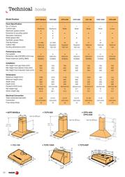Fagor 6CFT-90ViSLA 6CFT-90VISLA Leaflet