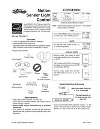 Desa SH-5412 User Manual