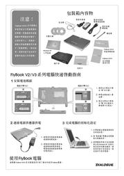 Dialogue v33i Quick Setup Guide