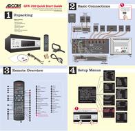Adcom GFR-700 Quick Setup Guide