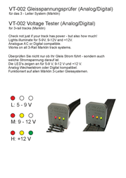 Proses PVT-002 Size H0 PVT-002 Data Sheet
