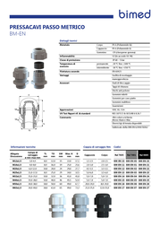 Bimed Cable gland PG36 Polyamide Black (RAL 9005) BS-28 10 pc(s) BS-28 Data Sheet