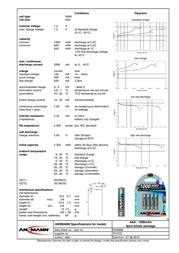 Ansmann Blister 2 X  Accu, AAA, 1000mAh 5030882 Data Sheet
