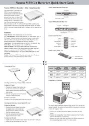 Neuros mpeg4 recorder 1 Quick Setup Guide