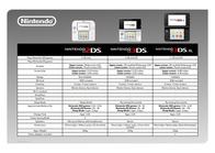 Nintendo 2DS 2203749 Leaflet