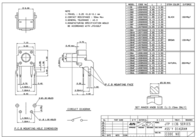 Namae Electronics Pushbutton 12 Vdc 0.05 A 1 x Off/(On) JTP-1136F momentary 1 pc(s) JTP-1136F Data Sheet