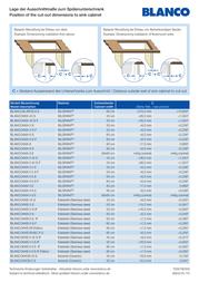 BLANCO BLANCOFLOW 45 S-IF 515816 User Manual