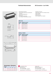 Provertha D-SUB receptacle 180 ° Number of pins: 9 Cut & Clip IST09164G3 1 pc(s) IST09164G3 Data Sheet