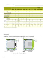 Fagor IF-3 S User Manual