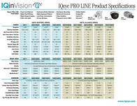 IQinVision IQA15 IQA15NE-B6 User Manual