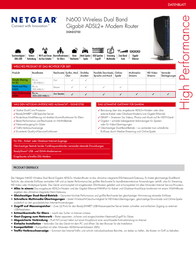 Power Communication Tech MSV435 Leaflet