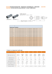 Weipu SF1210/P2 I Content: 1 pc(s) SF1210/P2 I Data Sheet