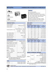 Hongfa HF32FA/012-ZS2 (610) PCB Mount Relay 1 CO, SPDT HF32FA/012-ZS2 (610) Data Sheet