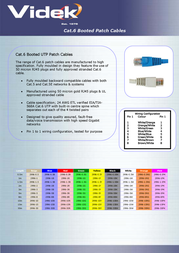 Videk Cat6 UTP Patch Cable White 0.5m 2996-3W Leaflet