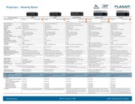 Planar Systems PR6022 997-5464-00 Leaflet
