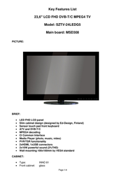 Saga SZTV-24LEDG5 User Manual