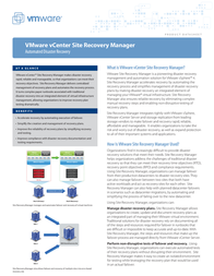 VMware vCenter Site Recovery Manager 4, 1 CPU VC-SRM4-C Leaflet