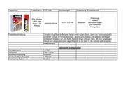 Camelion AAA battery Alkali-manganese Micro box of 24 1250 mAh 1.5 V 24 pc(s) 11112403 Data Sheet