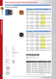 Kraus Naimer Isolator switch lockable 25 A 1 x 90 ° Red, Yellow Kraus & Naimer KG20B T203/01 E 1 pc(s) KG20B T203/01 E Data Sheet