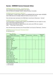 SCM Commander pro S231102 Leaflet