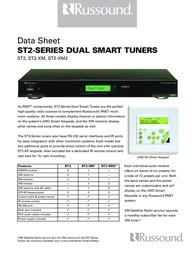 Russound 2410-121906 ST2 Smart Dual AM/FM Radio Tuner 2410-121906 Data Sheet