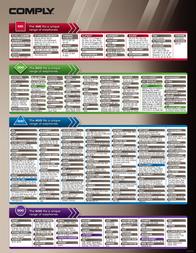 Comply Spare - ear pad N/A 22-20200-41 Data Sheet