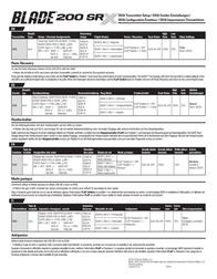 Blade 200 SR X BNF BLH2080 Data Sheet