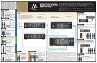 Acoustic Research AP001 Leaflet