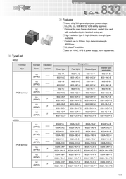 Song Chuan 832A-1C-C 12 PCB Mount Relay 12Vdc 20/10 A or 30 A operating contact 1 CO, SPDT 832A-1C-C 12 Data Sheet