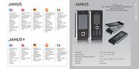 ITTM Janus ITT-DUAL-JANUS Leaflet