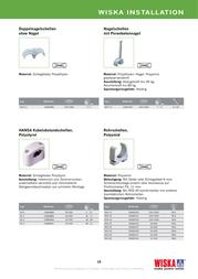 Wiska 10060890 Data Sheet