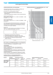 Hager LINE SAFETY SWITCH C16A MCN116 Data Sheet