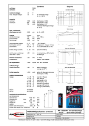 Hycell AA battery (rechargeable) NiMH HR06 1000 mAh 1.2 V 4 pc(s) 1312-0008 Data Sheet