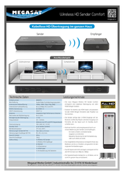Megasat SG 2100 A Radio transmission N/A 090076 Data Sheet