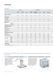 Fagor 6CFT-90V User Manual