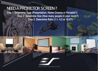 Elite Screens Electric84V Reference Guide