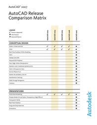 Autodesk AutoCAD LT 2007 05727-091452-9305 User Manual