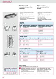 Provertha D-SUB pin strip 180 ° Number of pins: 15 Solder bucket SDT1551G3 1 pc(s) SDT1551G3 Data Sheet