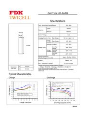 Fdk AKKU MICRO, 730 MAH LF-Z 109094 Data Sheet