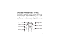Specialized CR2032 User Manual