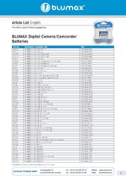 Blumax 65055 User Manual
