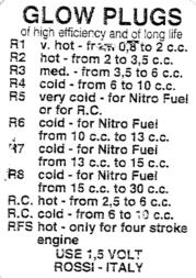 Rossi GLOW PLUG R8 SUPER COLD 176908 Data Sheet